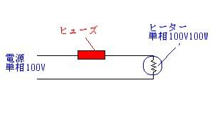 ヒューズ例1