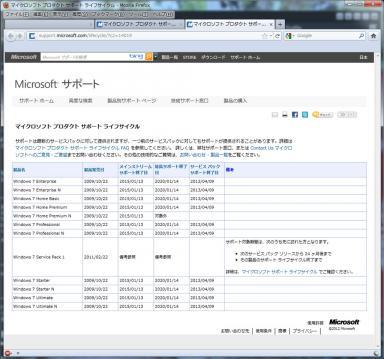 Windows 7 サポートライフサイクル(2012年2月17日)