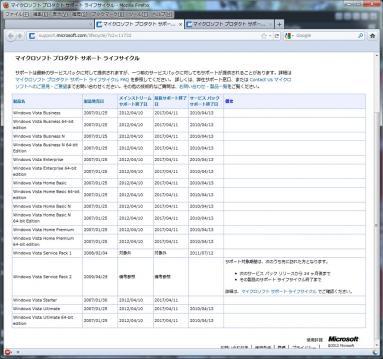 Windows Vista サポートライフサイクル(2012年2月17日)