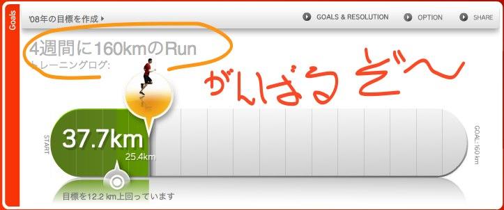 iPod + Nike+ 3代目!