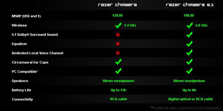 RazerChimaera_18.jpg